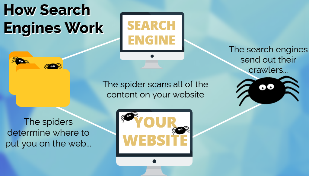 Search Engines – How Do They Work?