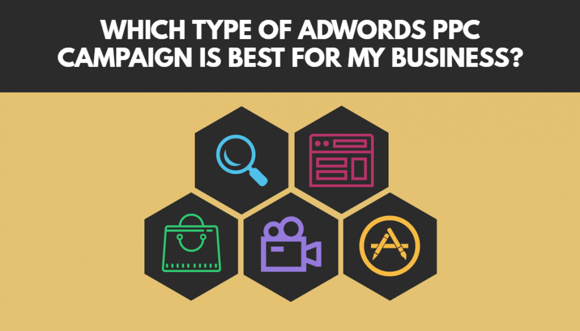 Adwords PPC Campaign Types