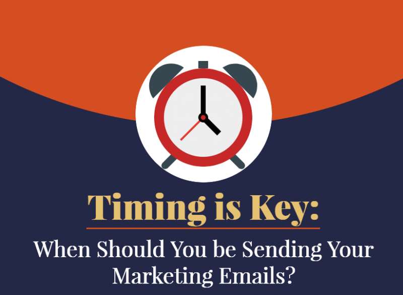 email marketing timing clock