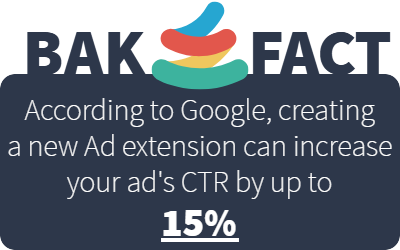 BAK Fact ad extensions increase CTR