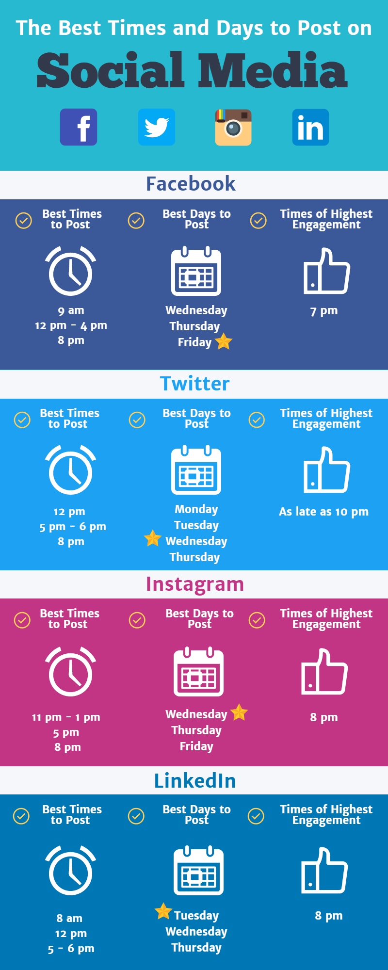 social media send times infographic