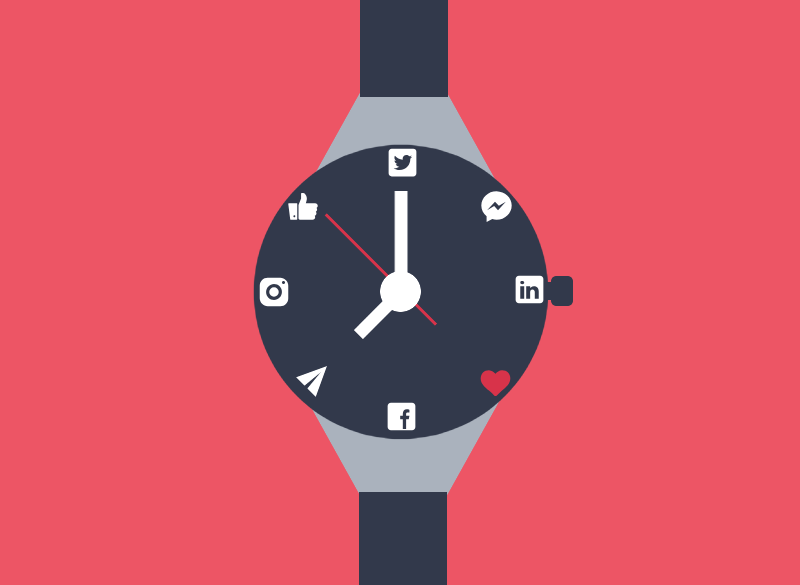 Watch time to post on social media