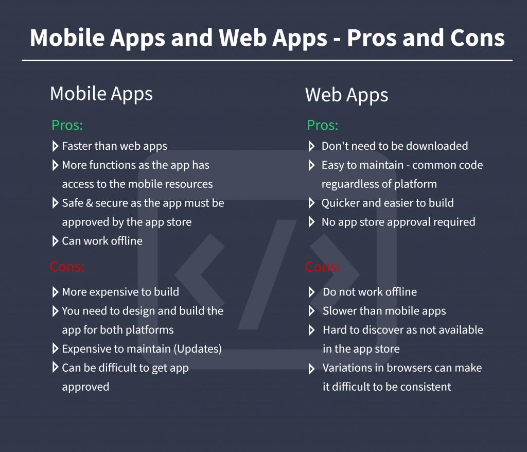 mobile app vs web apps